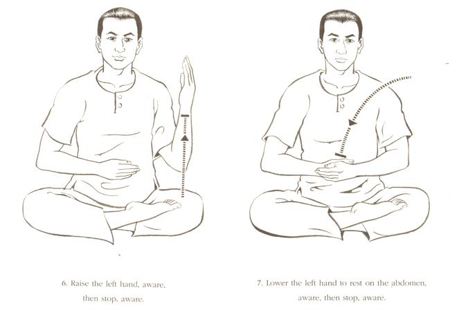 Динамическая медитация 3