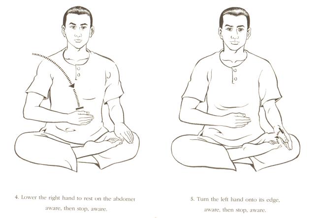Динамическая медитация 2