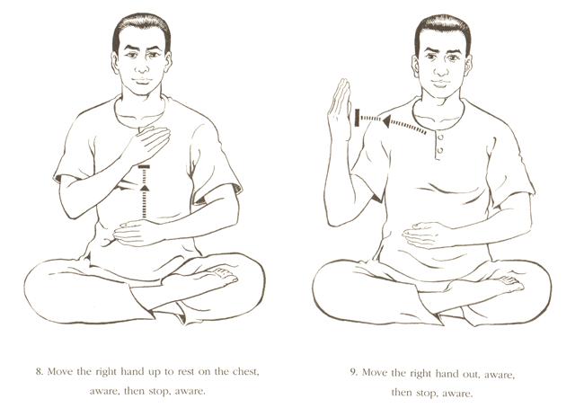 Динамическая медитация 4